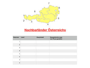 Österreich und die Nachbarländer