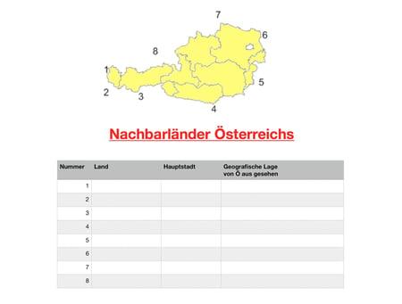 Österreich-Nachbarländer