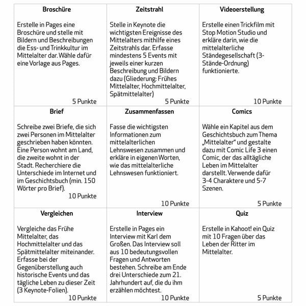 Bingo-Challenge Mittelalter