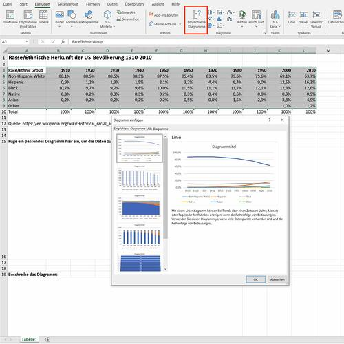 Empfohlene Diagramme in Excel